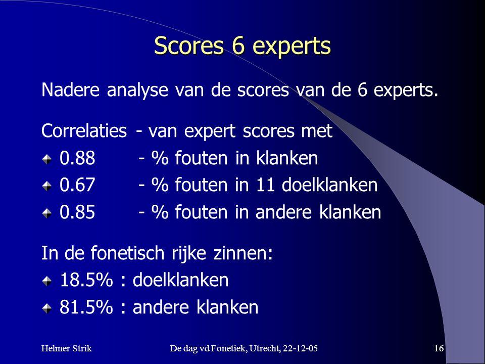 Helmer StrikDe dag vd Fonetiek, Utrecht, 22-12-0515 Percentage fouten 0.00% 5.00% 10.00% 15.00% 20.00% 25.00% Exp.ControleExp.Controle 11 doelklankenandere klanken % errors (relative to type) pre-test post-test