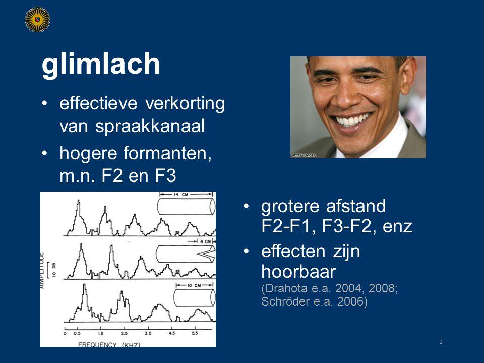 15/12/2011 Dag van de Fonetiek14 bespreking zwakke effecten .