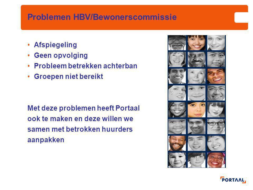 Problemen HBV/Bewonerscommissie Afspiegeling Geen opvolging Probleem betrekken achterban Groepen niet bereikt Met deze problemen heeft Portaal ook te