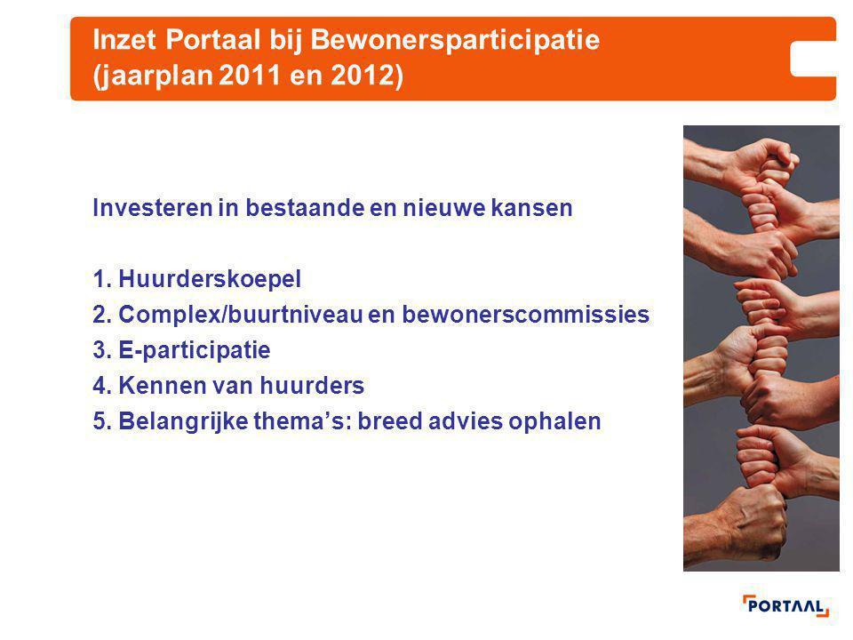 Inzet Portaal bij Bewonersparticipatie (jaarplan 2011 en 2012) Investeren in bestaande en nieuwe kansen 1. Huurderskoepel 2. Complex/buurtniveau en be