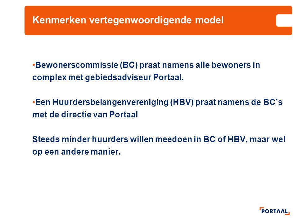 Kenmerken vertegenwoordigende model Bewonerscommissie (BC) praat namens alle bewoners in complex met gebiedsadviseur Portaal. Een Huurdersbelangenvere