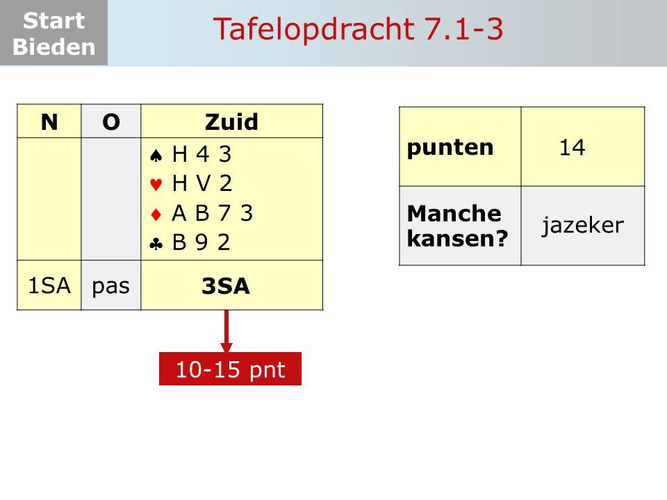 Start Bieden Tafelopdracht 7.1-3 punten Manche kansen.