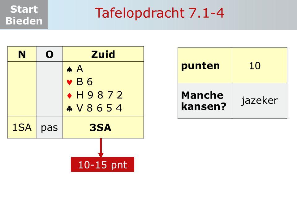 Start Bieden Tafelopdracht 7.1-4 punten Manche kansen.