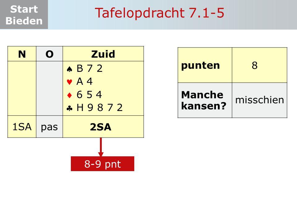 Start Bieden Tafelopdracht 7.1-5 punten Manche kansen.
