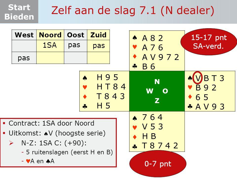 Start Bieden Zelf aan de slag 7.1 (N dealer)  Contract: 1SA door Noord  Uitkomst: V (hoogste serie)  N-Z: 1SA C: (+90): -5 ruitenslagen (eerst H en B) -A en A WestNoordOostZuid 1SA pas       N W O Z       15-17 pnt SA-verd.