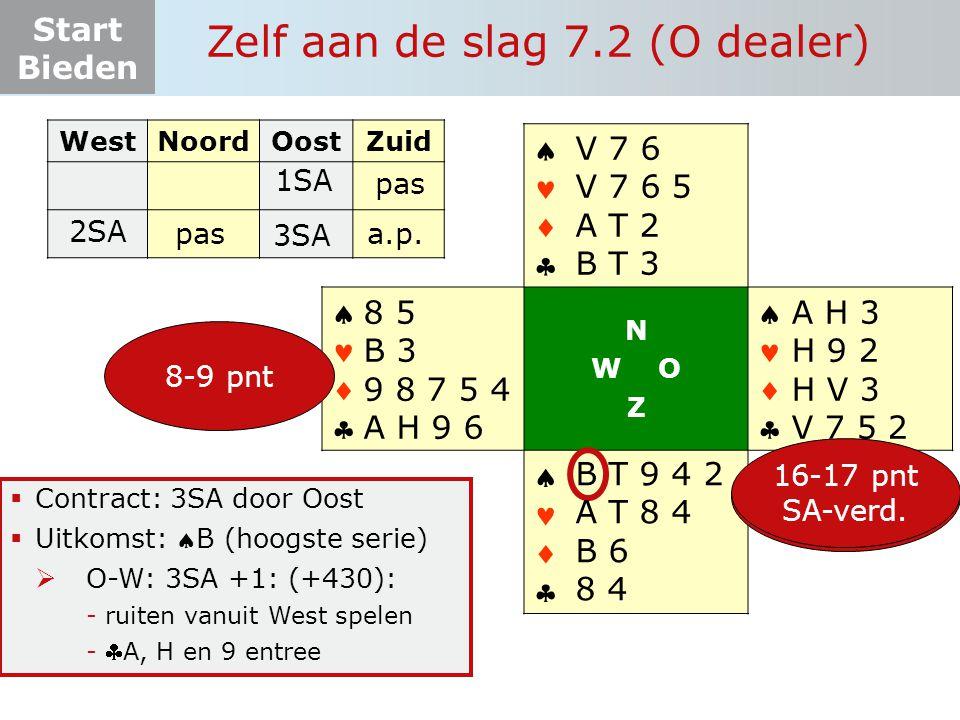 Start Bieden Zelf aan de slag 7.2 (O dealer)  Contract: 3SA door Oost  Uitkomst: B (hoogste serie)  O-W: 3SA +1: (+430): -ruiten vanuit West spelen -A, H en 9 entree WestNoordOostZuid 1SA 2SA       N W O Z       15-17 pnt SA-verd.