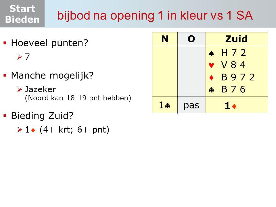 Start Bieden bijbod na opening 1 in kleur vs 1 SA NOZuid    11 pas.