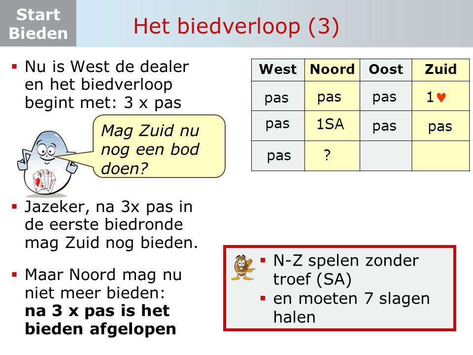 Start Bieden Het biedverloop (3) WestNoordOostZuid  Nu is West de dealer en het biedverloop begint met: 3 x pas  Jazeker, na 3x pas in de eerste bie