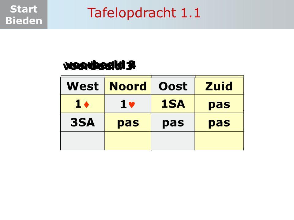 Start Bieden Tafelopdracht 1.1 WestNoordOostZuid 1111 22 22 pas 33 voorbeeld 1 WestNoordOostZuid pas 1 22 22 voorbeeld 2 WestNoordOostZu