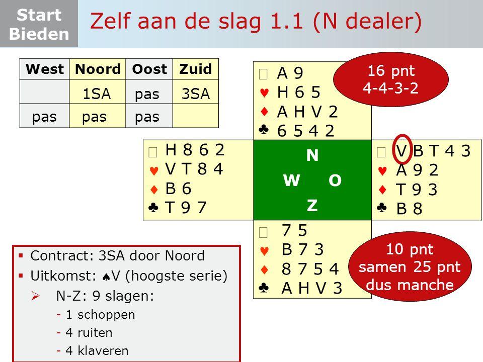 Start Bieden Zelf aan de slag 1.1 (N dealer)   ♣   ♣ N W O Z   ♣   ♣  Contract: 3SA door Noord  Uitkomst: V (hoogste serie)  N-Z: 9 slagen