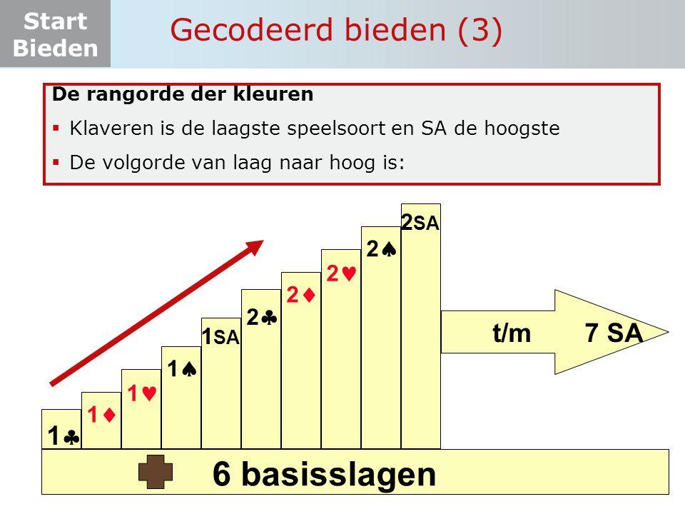 Start Bieden De rangorde der kleuren  Klaveren is de laagste speelsoort en SA de hoogste  De volgorde van laag naar hoog is: Gecodeerd bieden (3) 1