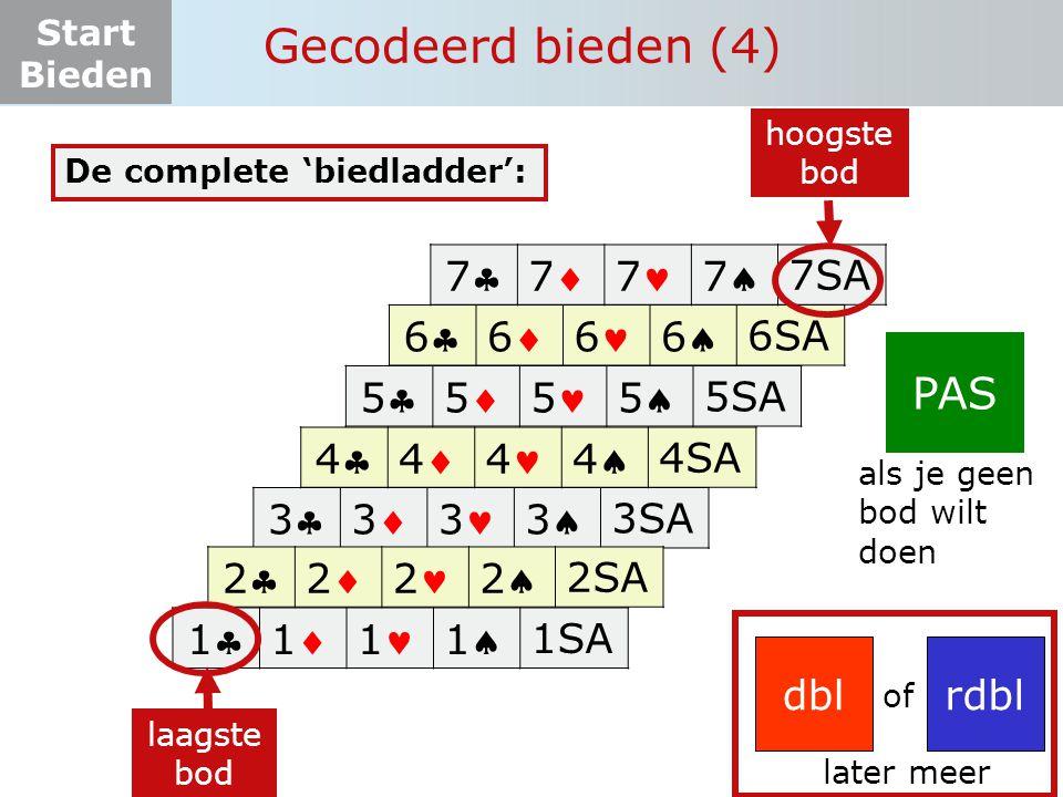 Start Bieden Bieden en plaatjespunten N W O Z    H V B 9 7 5 4 2 8 4 8 7 8 Eindelijk echt bieden.