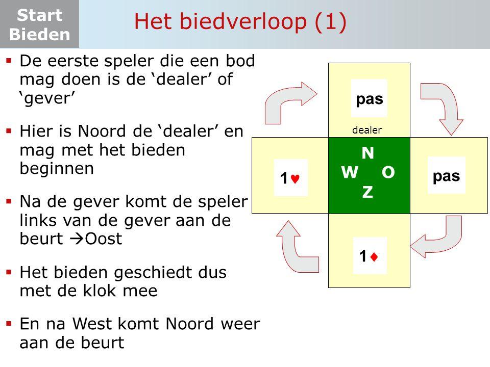 Start Bieden Het biedverloop (2) WestNoordOostZuid  Noord mag nu gewoon weer een bod doen en bied…….