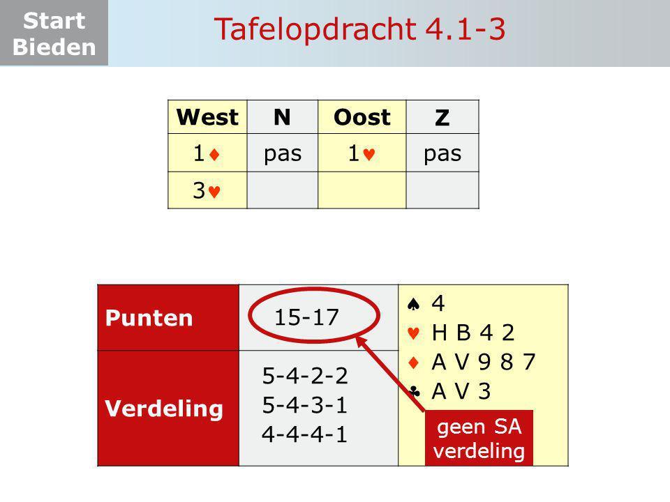 Start Bieden Tafelopdracht 4.1-3 WestNOostZ 11 pas 1 3 Punten    Verdeling 4 H B 4 2 A V 9 8 7 A V 3 15-17 5-4-2-2 5-4-3-1 4-4-4-1 geen SA verdel