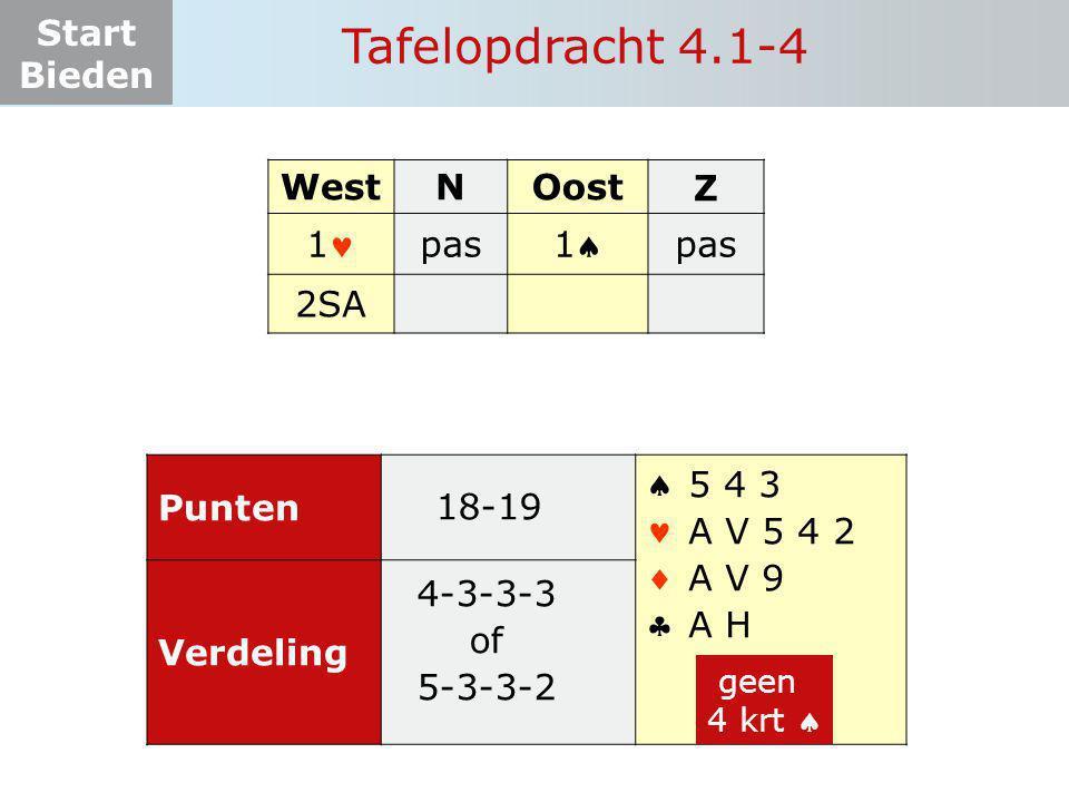 Start Bieden Tafelopdracht 4.1-4 WestNOostZ 1 pas 11 2SA Punten    Verdeling 5 4 3 A V 5 4 2 A V 9 A H 18-19 4-3-3-3 of 5-3-3-2 geen 4 krt 