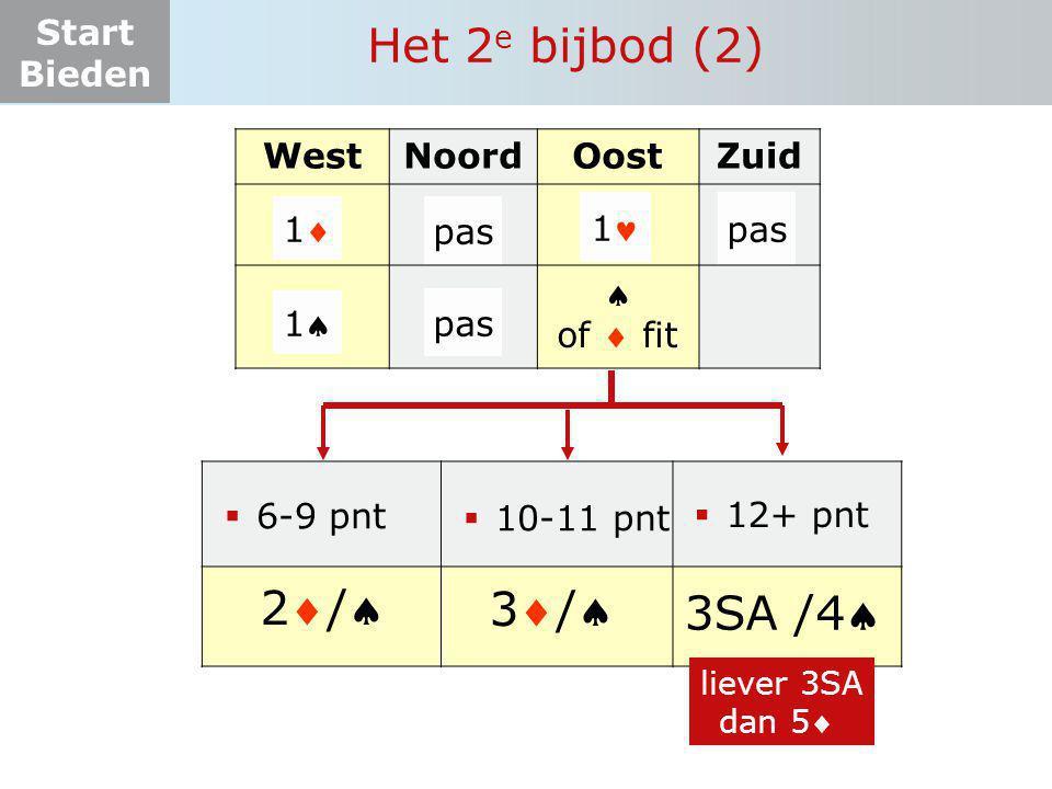Start Bieden WestNoordOostZuid  of  fit 11 pas Het 2 e bijbod (2) 1 pas  6-9 pnt 2/2/  10-11 pnt 3/3/  12+ pnt 3SA /4 11 pas liever