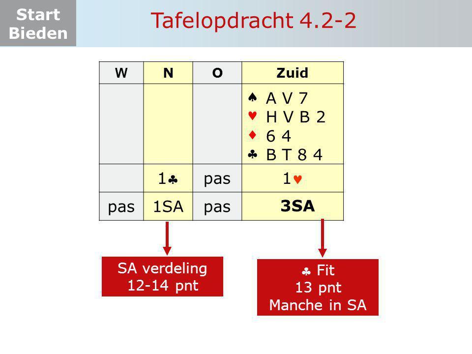 Start Bieden Tafelopdracht 4.2-2 W NOZuid    11 pas 1 1SApas? 3SA A V 7 H V B 2 6 4 B T 8 4  Fit 13 pnt Manche in SA SA verdeling 12-14 pnt