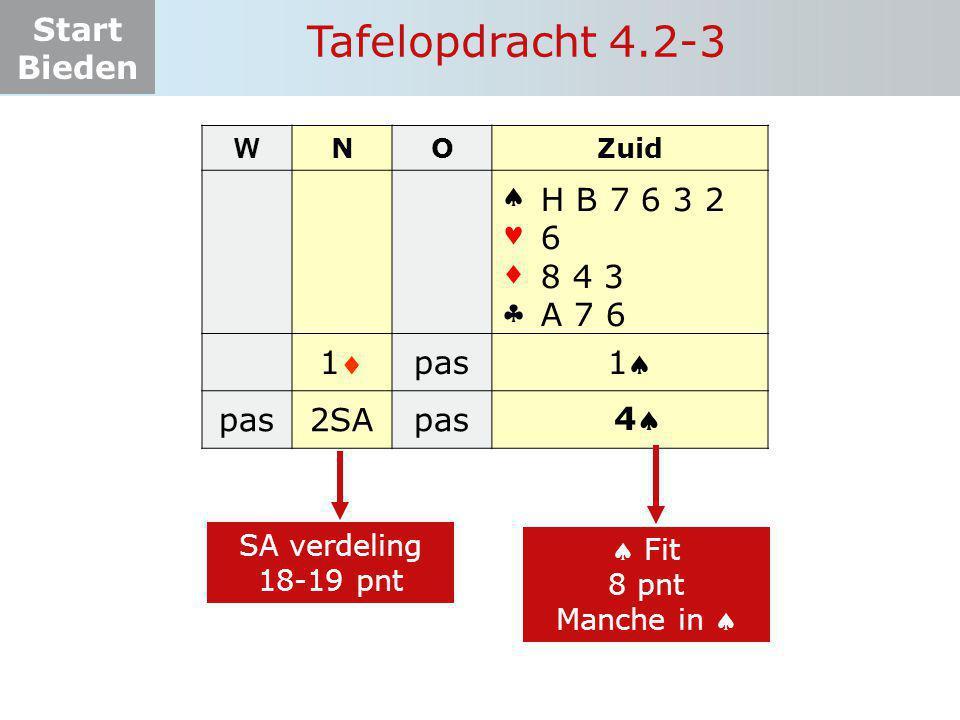 Start Bieden Tafelopdracht 4.2-3 W NOZuid    11 pas 11 2SApas? 44 H B 7 6 3 2 6 8 4 3 A 7 6  Fit 8 pnt Manche in  SA verdeling 18-19 pnt