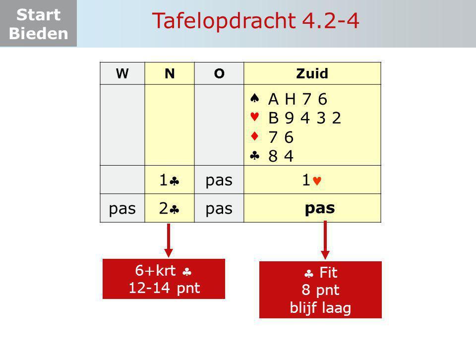 Start Bieden Tafelopdracht 4.2-4 W NOZuid    11 pas 1 22 ? A H 7 6 B 9 4 3 2 7 6 8 4  Fit 8 pnt blijf laag 6+krt  12-14 pnt