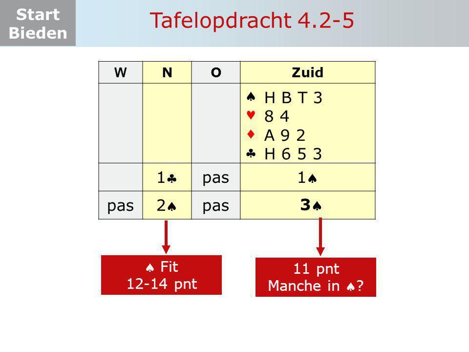 Start Bieden Tafelopdracht 4.2-5 W NOZuid    11 pas 11 22 ? 33 H B T 3 8 4 A 9 2 H 6 5 3 11 pnt Manche in ?  Fit 12-14 pnt