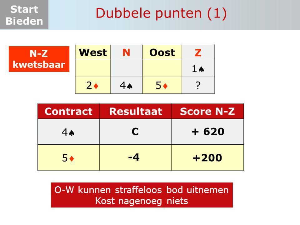 Start Bieden Dubbele punten (1) WestNOostZ 11 224455 ? N-Z kwetsbaar ContractResultaatScore N-Z 44 55 C+ 620 -4 +200 O-W kunnen straffeloo