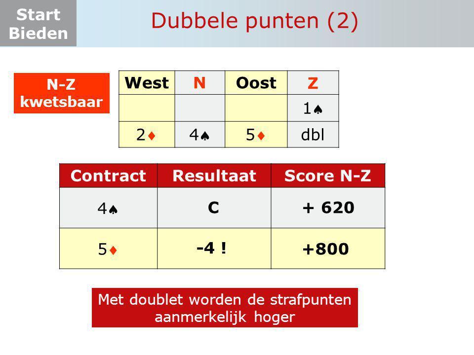 Start Bieden Dubbele punten (2) WestNOostZ 11 224455 dbl N-Z kwetsbaar ContractResultaatScore N-Z 44 55 C+ 620 -4 ! +800 Met doublet worde