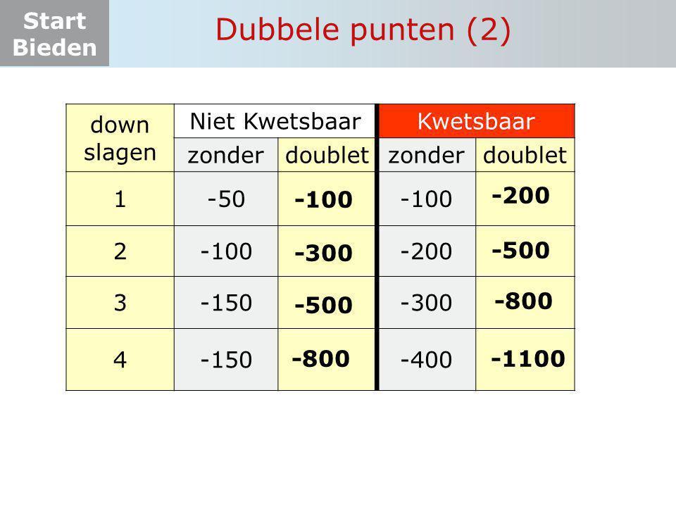 Start Bieden Dubbele punten (2) down slagen Niet KwetsbaarKwetsbaar zonderdoubletzonderdoublet 1-50-100 2 -200 3-150-300 4-150-400 -100 -300 -500 -800
