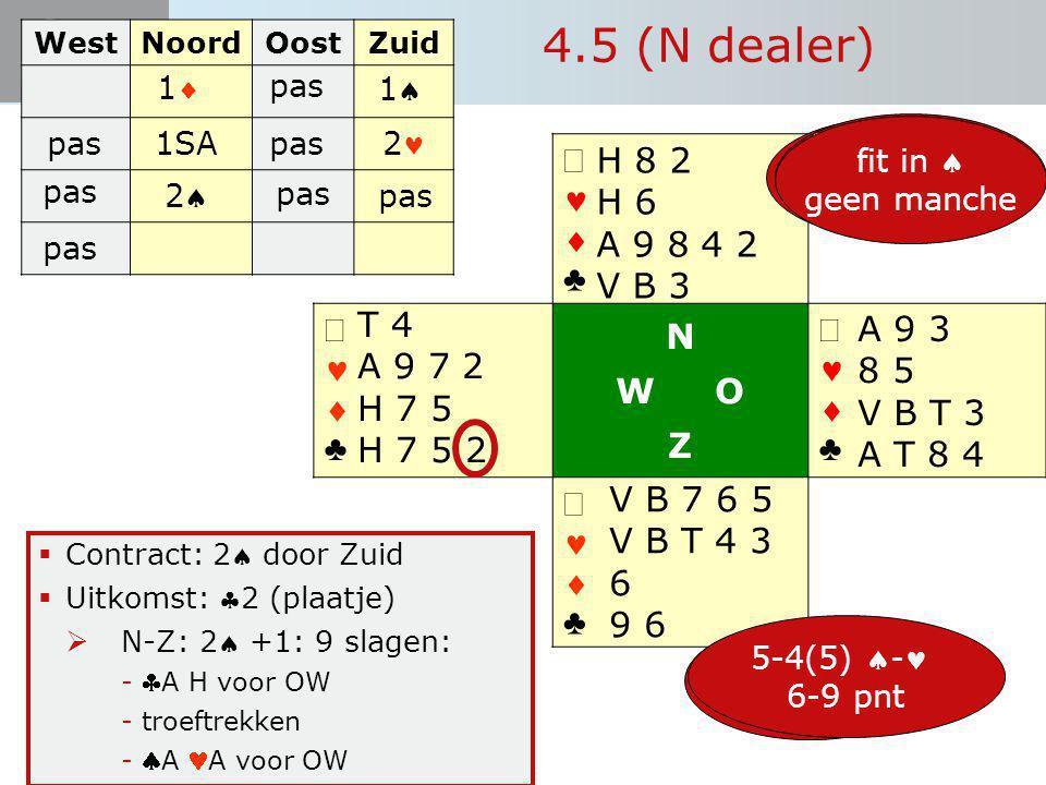 Start Bieden 4.5 (N dealer)   ♣   ♣ N W O Z   ♣   ♣  Contract: 2 door Zuid  Uitkomst: 2 (plaatje)  N-Z: 2 +1: 9 slagen: -A H voor OW -t