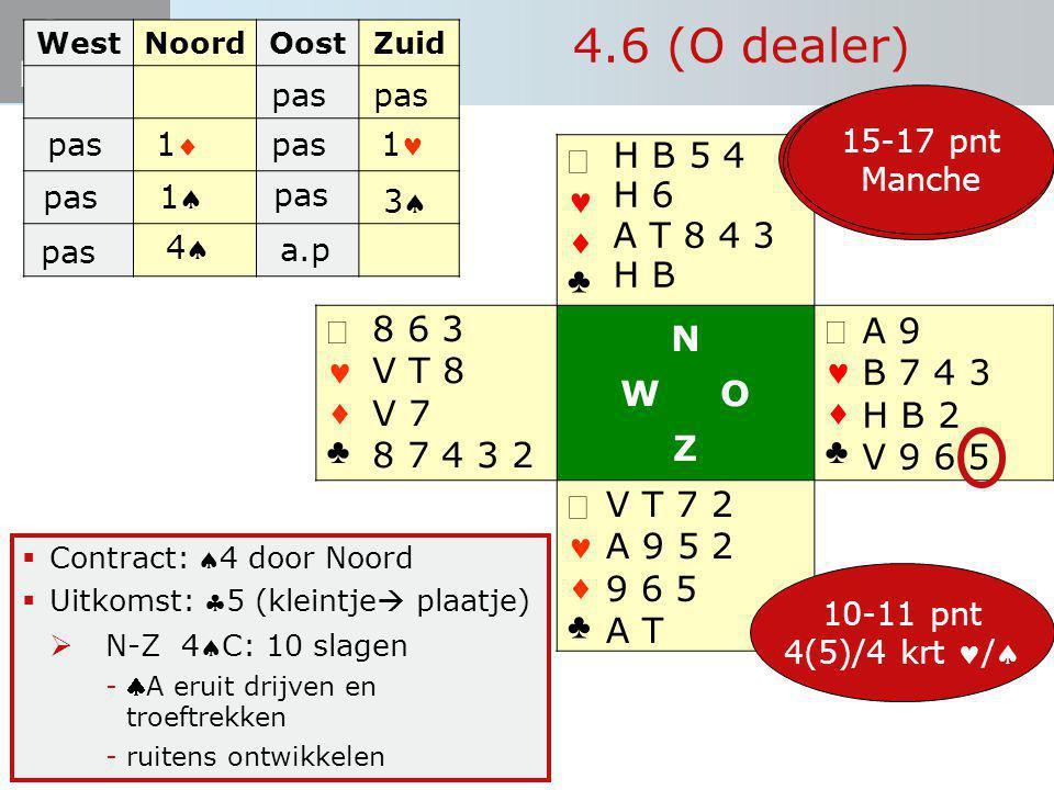 Start Bieden   ♣   ♣ N W O Z   ♣   ♣  Contract: 4 door Noord  Uitkomst: 5 (kleintje  plaatje)  N-Z 4C: 10 slagen -A eruit drijven en t