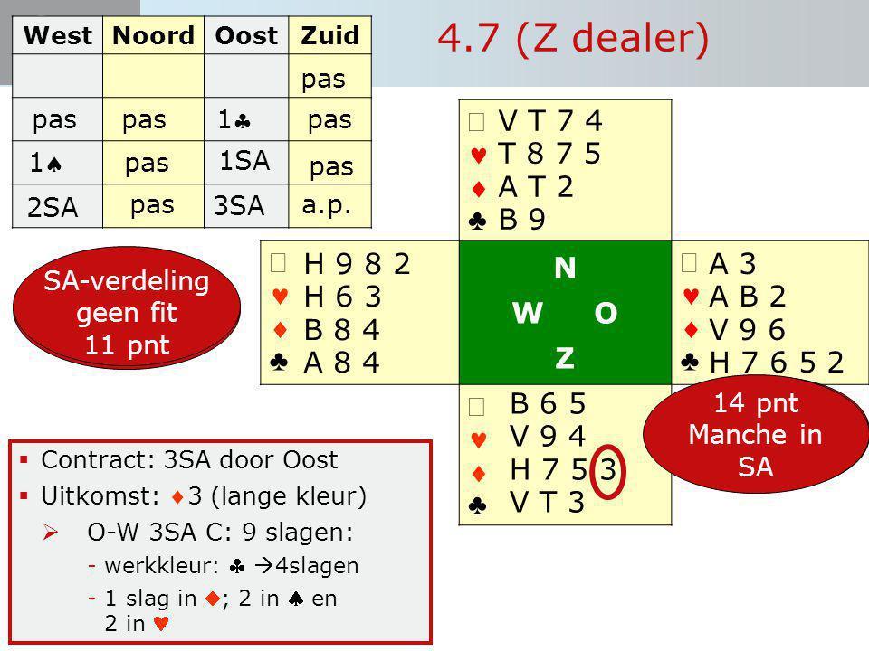 Start Bieden   ♣   ♣ N W O Z   ♣   ♣  Contract: 3SA door Oost  Uitkomst: 3 (lange kleur)  O-W 3SA C: 9 slagen: -werkkleur:   4slagen -1