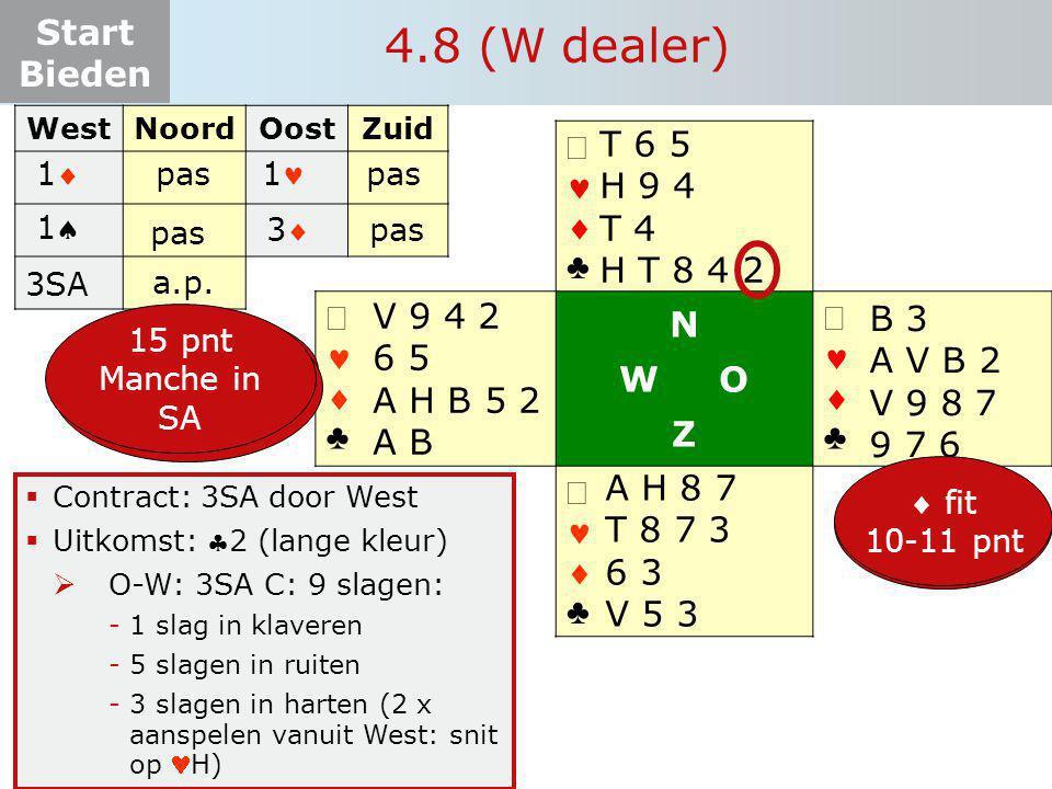 Start Bieden   ♣   ♣ N W O Z   ♣   ♣  Contract: 3SA door West  Uitkomst: 2 (lange kleur)  O-W: 3SA C: 9 slagen: -1 slag in klaveren -5 sla