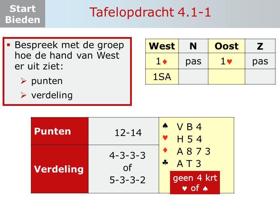 Start Bieden Tafelopdracht 4.1-1  Bespreek met de groep hoe de hand van West er uit ziet:  punten  verdeling WestNOostZ 11 pas 1 1SA Punten   