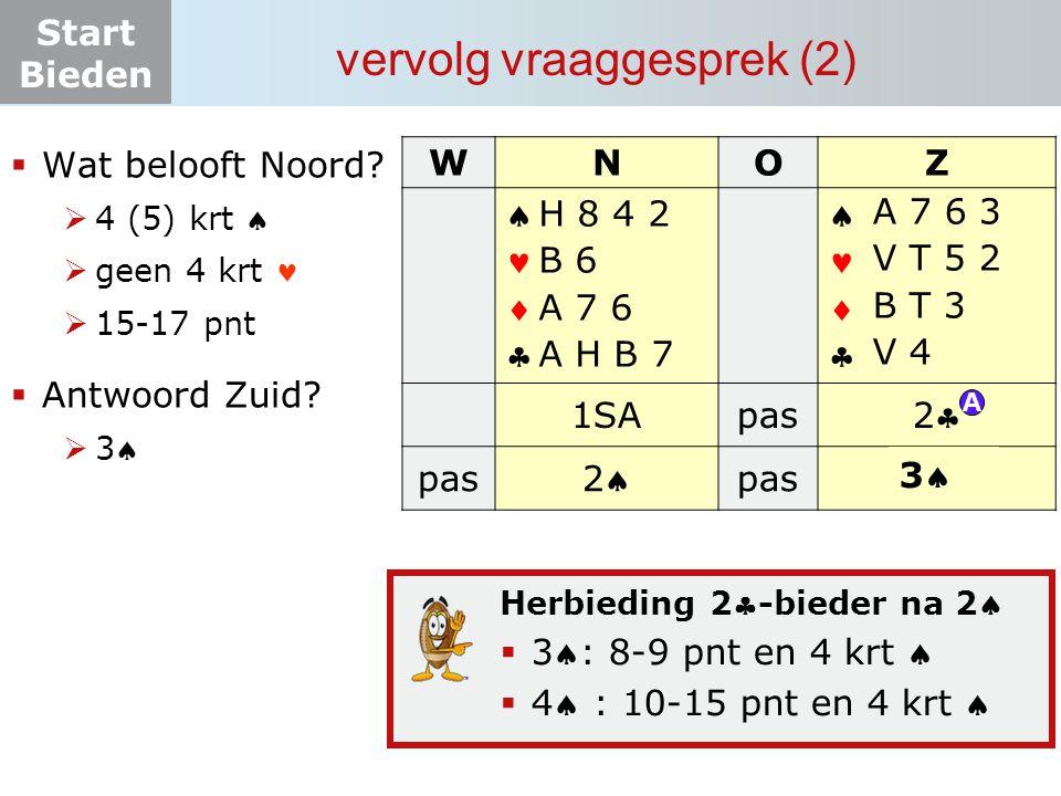 Start Bieden vervolg vraaggesprek (2) Herbieding 2-bieder na 2  3: 8-9 pnt en 4 krt   4 : 10-15 pnt en 4 krt   Wat belooft Noord?  4 (5) krt