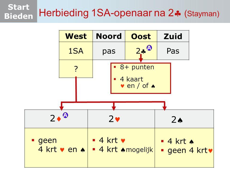 Start Bieden Herbieding 1SA-openaar na 2  ( Stayman) WestNoordOostZuid 1SApas 22 Pas ?  8+ punten  4 kaart en / of  A 22 2  geen 4 krt en  2