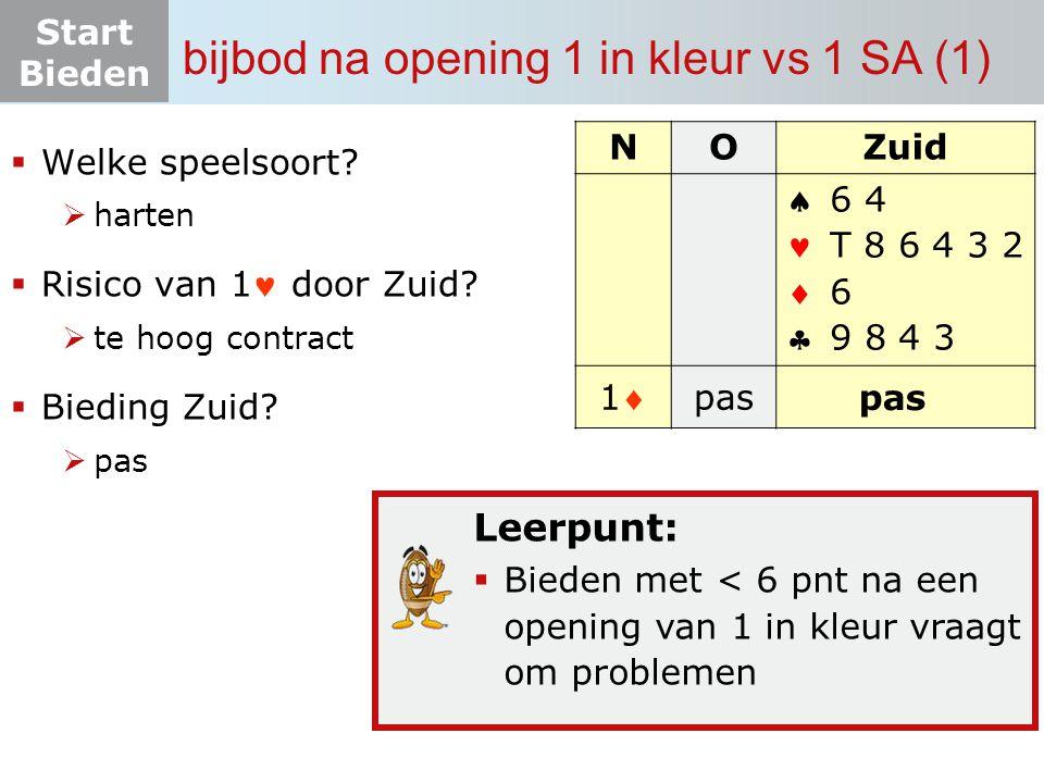 Start Bieden bijbod na opening 1 in kleur vs 1 SA (1) NOZuid    1SApas.