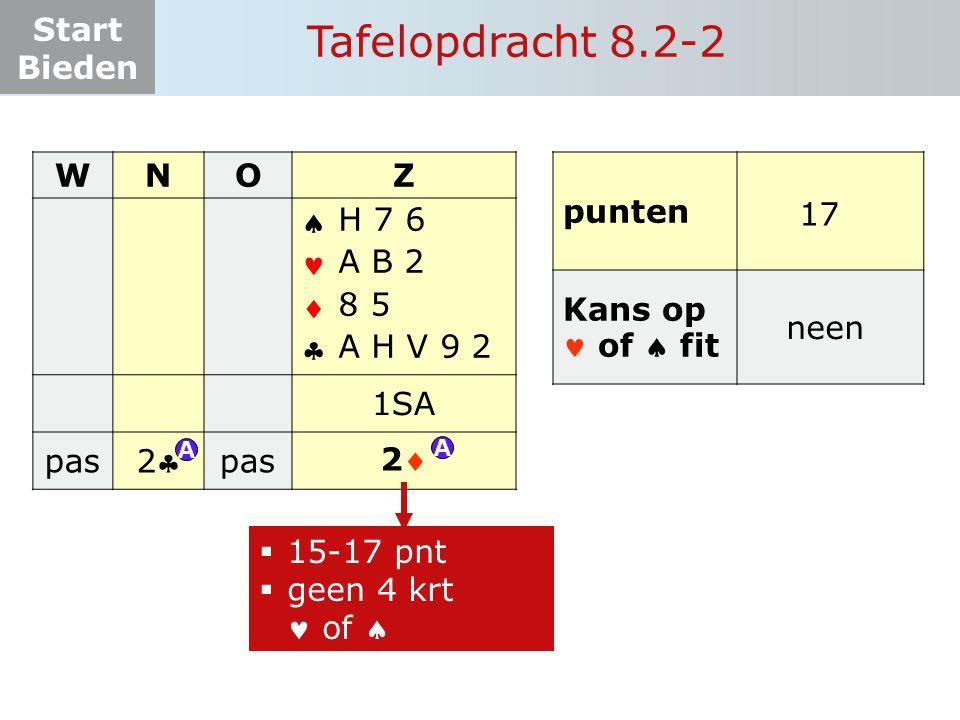 Start Bieden Tafelopdracht 8.2-2 WNOZ    1SA pas 22 ? H 7 6 A B 2 8 5 A H V 9 2 22 A punten Kans op of  fit 17 neen  15-17 pnt  geen 4 krt o