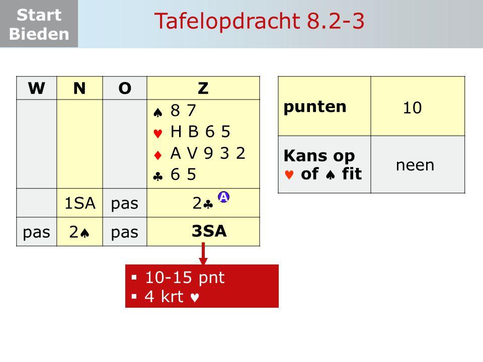 Start Bieden Tafelopdracht 8.2-3 WNOZ    1SApas 22 22 ? 8 7 H B 6 5 A V 9 3 2 6 5 3SA A punten Kans op of  fit 10 neen  10-15 pnt  4 krt