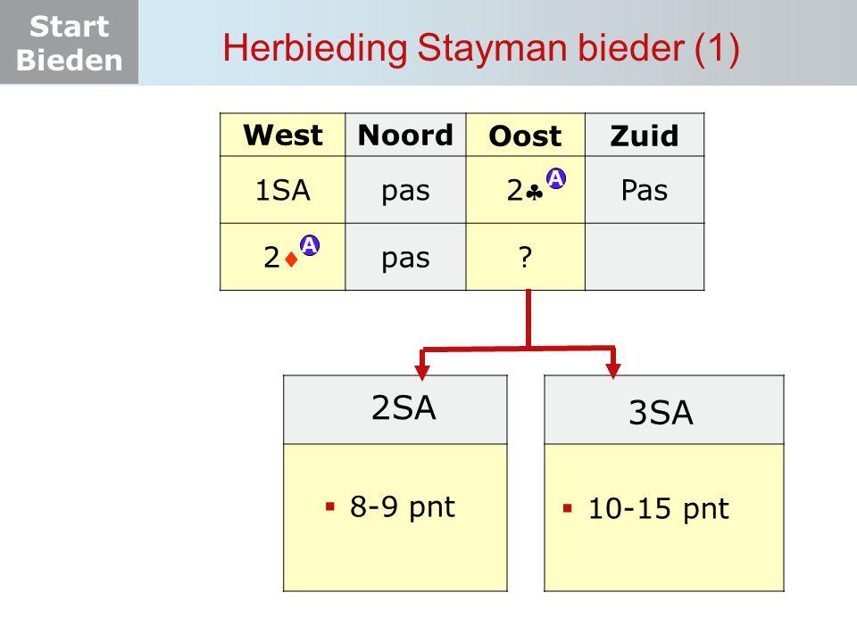 Start Bieden Herbieding Stayman bieder (1) WestNoordOostZuid 1SApas 22 Pas 22 pas? A 2SA  8-9 pnt 3SA  10-15 pnt A