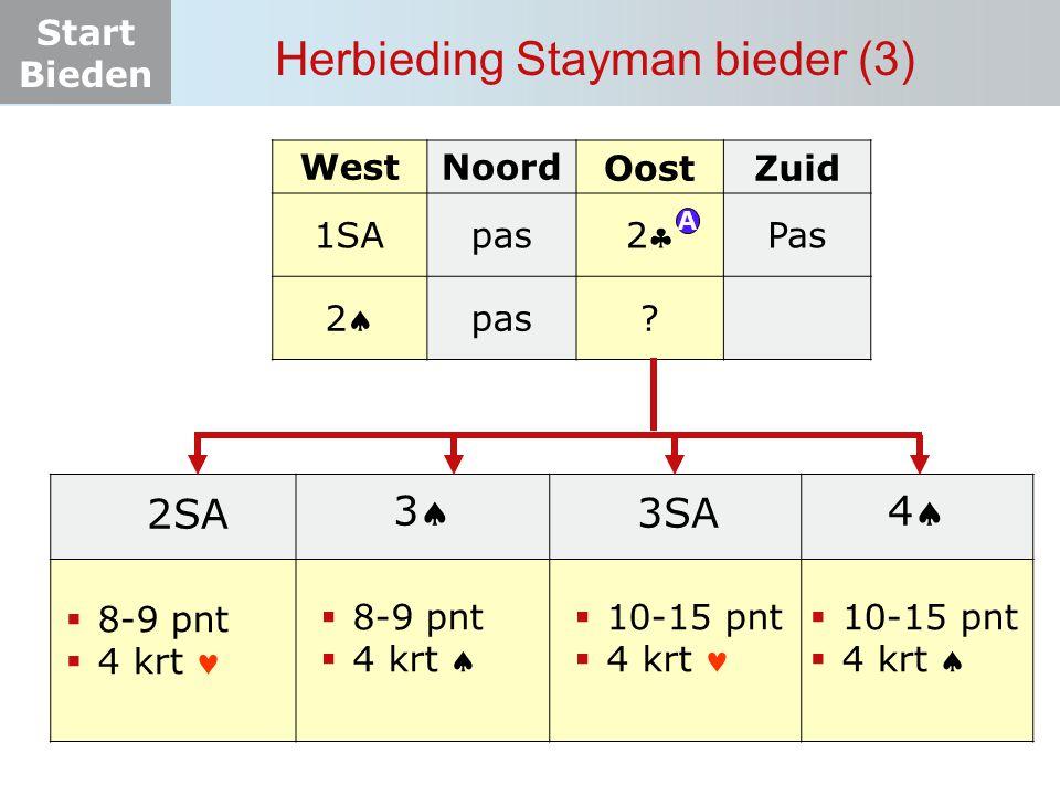Start Bieden Herbieding Stayman bieder (3) WestNoordOostZuid 1SApas 22 Pas 22 pas? A 2SA  8-9 pnt  4 krt 33  8-9 pnt  4 krt   10-15 pnt 
