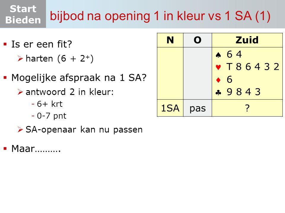 Start Bieden bijbod na opening 1 in kleur vs 1 SA (1) NOZuid    1SApas? 6 4 T 8 6 4 3 2 6 9 8 4 3  Is er een fit?  harten (6 + 2 + )  Mogelijke
