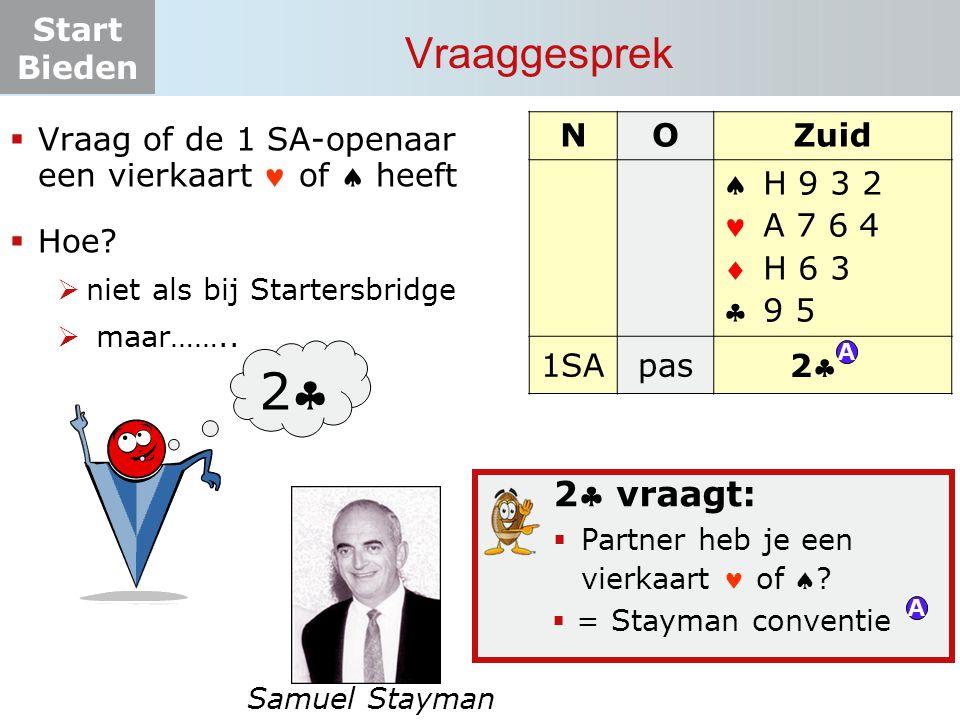Start Bieden Vraaggesprek NOZuid    1SApas? H 9 3 2 A 7 6 4 H 6 3 9 5  Vraag of de 1 SA-openaar een vierkaart of  heeft  Hoe?  niet als bij Sta