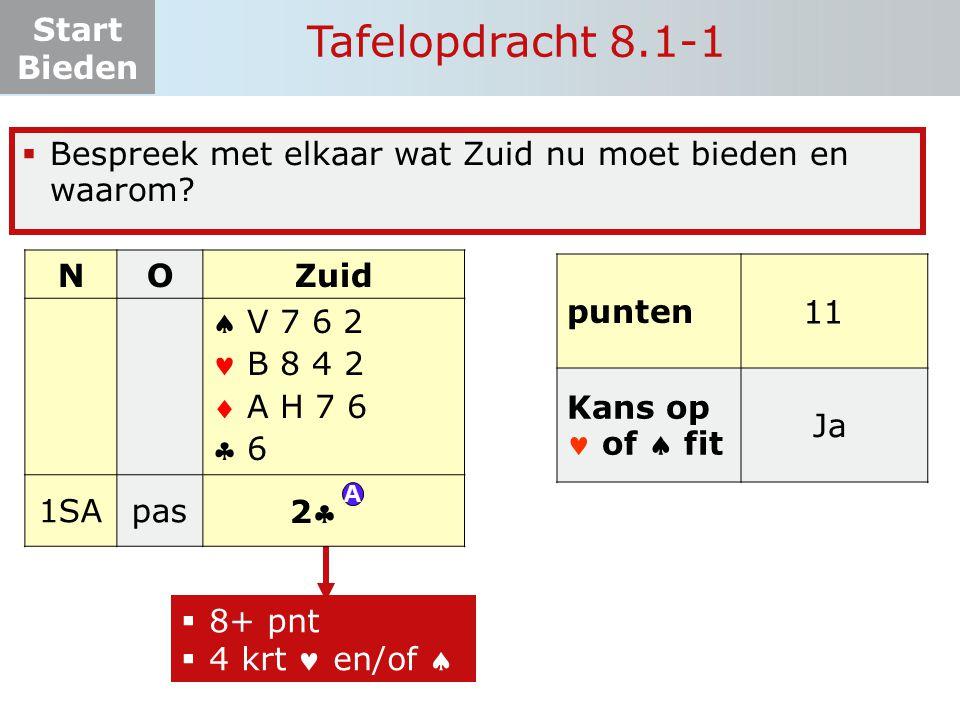 Start Bieden Zelf aan de slag 8.1 (N dealer)  Contract: 4 door Noord  Uitkomst: B (hoogste serie)  N-Z: 4 C: (+420): -troeftrekken: 3  A; 2  V -klaveren: 3  V WestNoordOostZuid 1SA pas       N W O Z       15-17 pnt SA-verd.