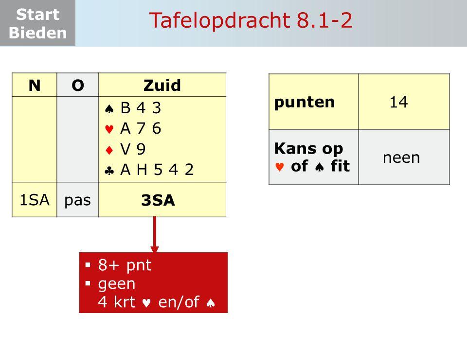 Start Bieden Zelf aan de slag 8.2 (O dealer)  Contract: 3SA door Oost  Uitkomst: 2 (kleintje  plaatje)  O-W: 3SA +1: (+430): -H -5 klaveren en 4 schoppen WestNoordOostZuid 1SA 22       N W O Z       15-17 pnt SA-verd.