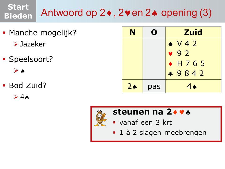 Start Bieden Antwoord op 2 , 2 en 2  opening (3) NOZuid    22 pas? V 4 2 9 2 H 7 6 5 9 8 4 2  Manche mogelijk?  Jazeker  Speelsoort?  