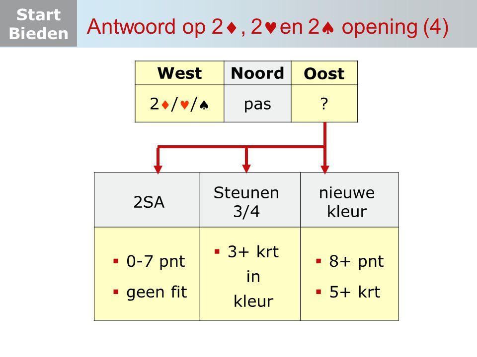 Start Bieden Antwoord op 2 , 2 en 2  opening (4) WestNoordOost 2// pas? 2SA  0-7 pnt  geen fit Steunen 3/4 nieuwe kleur  3+ krt in kleur  8+ p