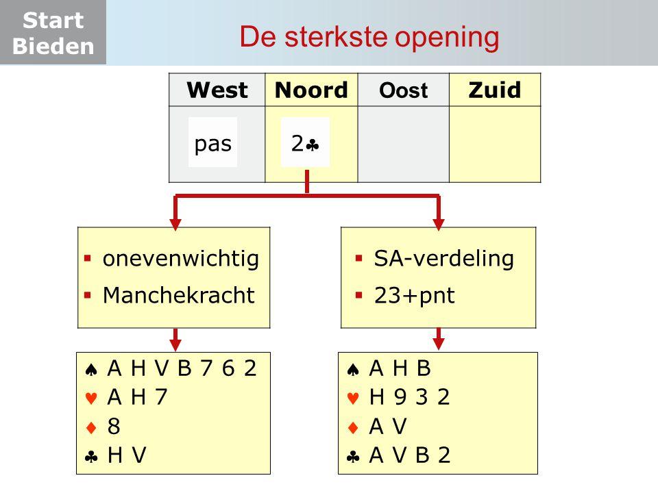 Start Bieden  onevenwichtig  Manchekracht WestNoord Oost Zuid pas 22  SA-verdeling  23+pnt De sterkste opening  A H B H 9 3 2  A V  A V B 2 
