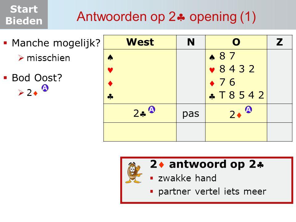 Start Bieden Antwoorden op 2  opening (1)  Manche mogelijk?  misschien  Bod Oost? 22 2 antwoord op 2  zwakke hand  partner vertel iets mee