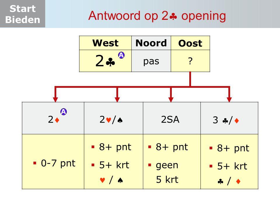 Start Bieden Antwoord op 2  opening WestNoordOost 22 pas? 22  0-7 pnt 2/ 2SA  8+ pnt  5+ krt /   8+ pnt  geen 5 krt  8+ pnt  5+ krt  /