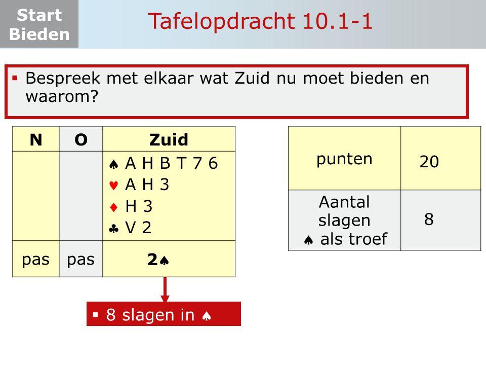 Start Bieden Tafelopdracht 10.1-1  8 slagen in  NOZuid    pas ? 22 A H B T 7 6 A H 3 H 3 V 2  Bespreek met elkaar wat Zuid nu moet bieden en w