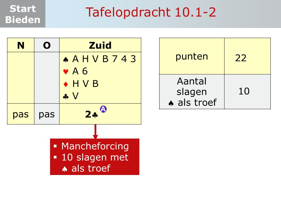Start Bieden Tafelopdracht 10.1-2  Mancheforcing  10 slagen met  als troef NOZuid    pas ? 22 A H V B 7 4 3 A 6 H V B V A punten Aantal slagen